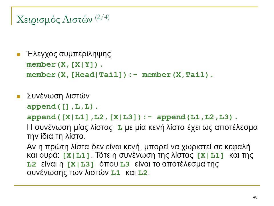 Χειρισμός Λιστών (2/4) Έλεγχος συμπερίληψης member(X,[X|Y]).